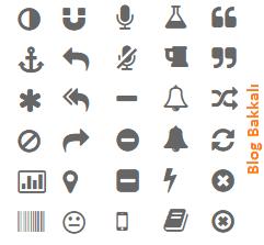 Blogta Simge (Emoji) Kullanımı