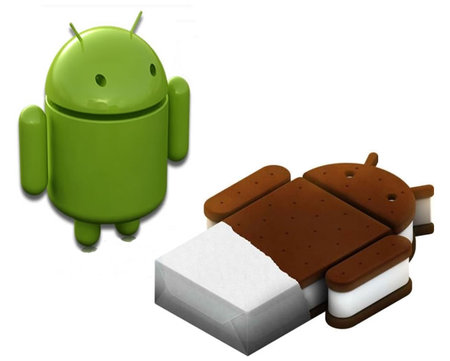 Daftar Smartphone Android Upgradeable Ice Cream Sandwich