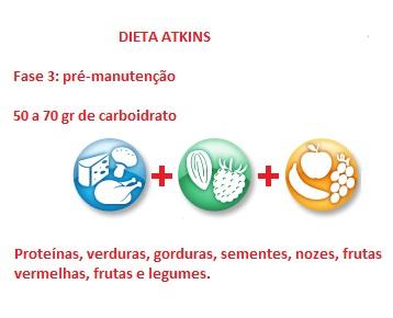 dieta carboidrati e proteine