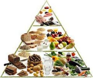 Como emagrecer com a dieta da proteína