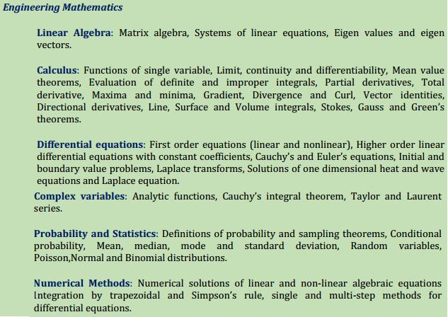 GATE mechanical mathematics syllabus 2015