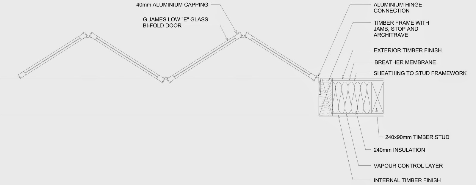 Scaffolding 101 What You Need To Know as well 12966 302 as well Hogwarts Castle Architecture also Chap3 together with Entry Door Panels. on parts of a window frame nomenclature