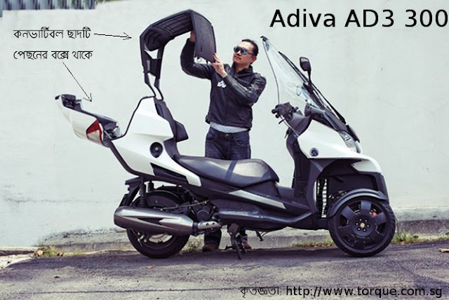 http://3.bp.blogspot.com/-2X1SINN2TuY/VXI6ZNUnXhI/AAAAAAAAD6I/nR8Dz2-g97M/s640/adiva-ad3-300-lt-review_3.jpg
