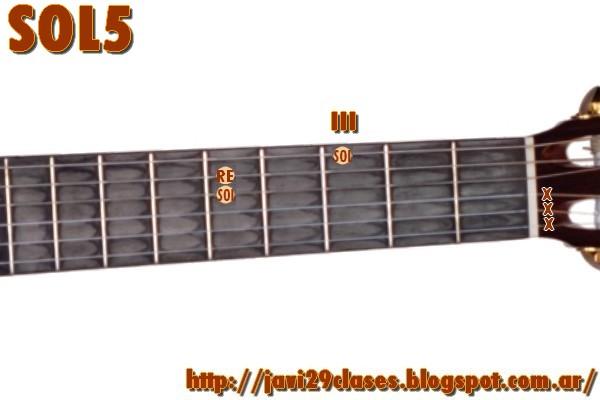 Ukulele Blues Fingerpicking Lesson for Beginners Pattern 1