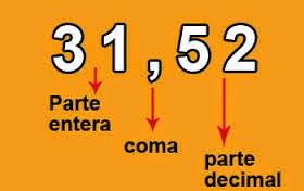 http://www.juegoseducativosvindel.com/numeracion_decimal.php