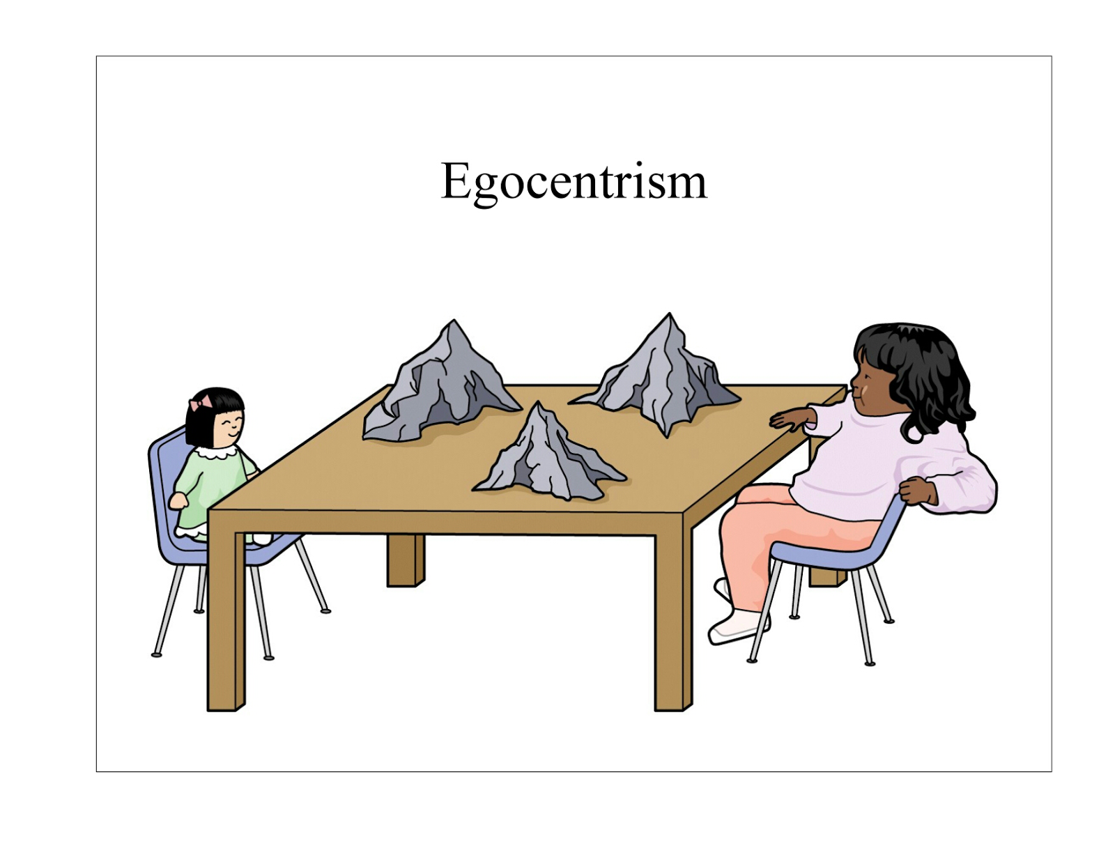 egocentrism in children According to the theory of piaget, children between 18 months and 7   interpersonal perception of young children: egocentrism or empathy,.