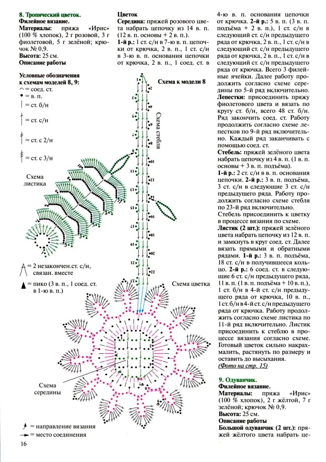 Вязание цветов крючком 12
