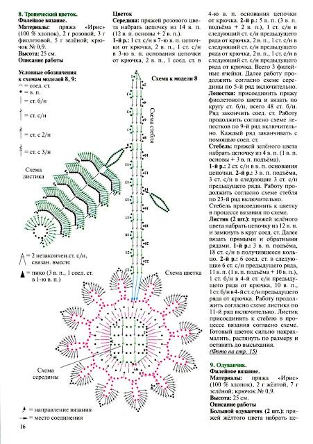 описание вязания тропического цветка