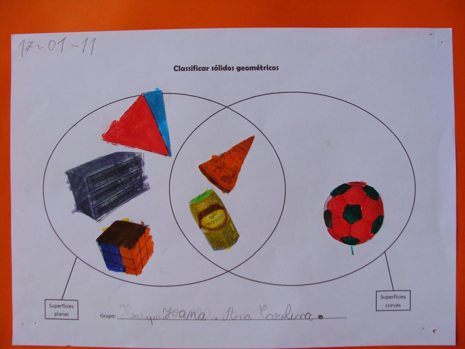 Caractersticas dos slidos 1 ano coisasparalembrarmaistarde organizao dos slidos num diagrama de venn de acordo com as suas caractersticas superfcies planas e no planas ccuart Image collections