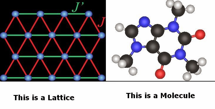 Lattice vs molecule