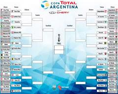 ¿Cómo son las llaves del cuadro eliminatorio completo de la Copa Argentina 2017?
