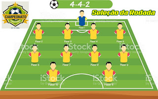 Campeonato Tangaraense de Futebol