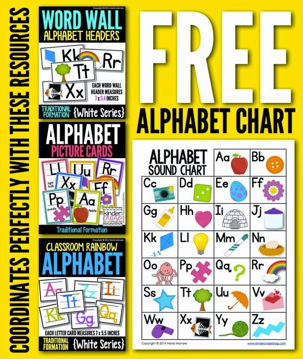 FREE alphabet sound chart