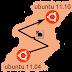 Offline Upgrade Ubuntu 11.04 (Natty) menjadi Ubuntu 11.10 (Oneiric)  - Menggunakan Alternate CD/DVD