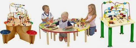 Anatex Activity Tables