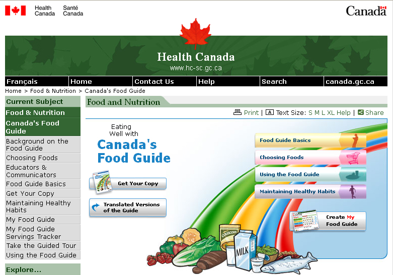 Canada Food Guide Chart 2012 http://www.readwriterunmom.com/2012/04/techy-tuesday-introducing-canada-food.html