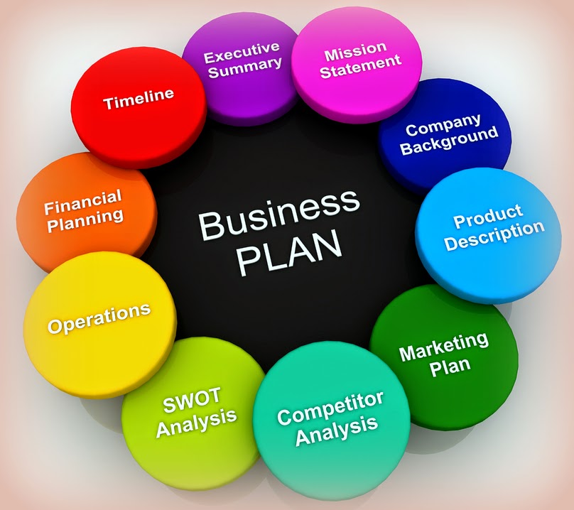 Basic business plan structure