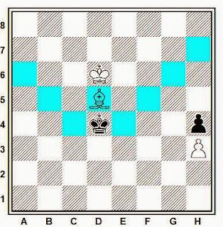 Regla en los finales de ajedrez de afil y peón de torre contra peón de torre