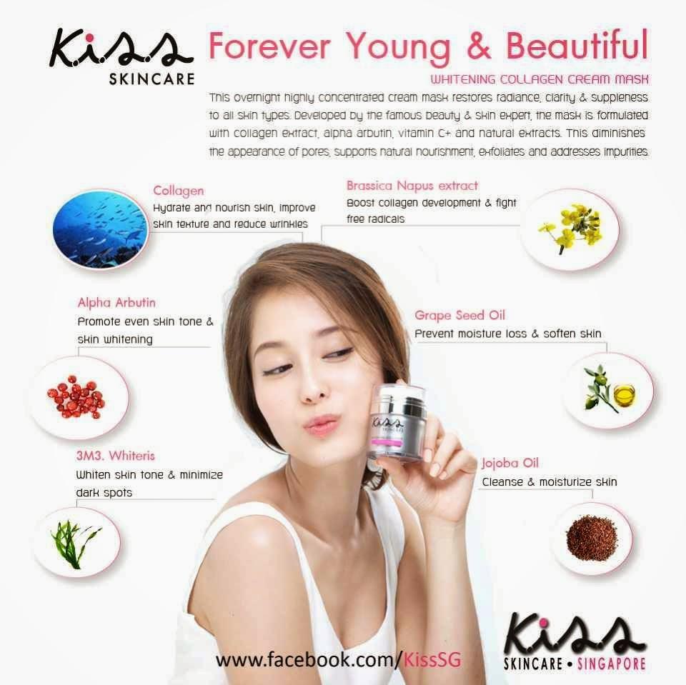 jual kiss original, kiss skincare original, jual kiss skincare original, kiss skincare indonesia, jual kiss murah, review kiss skincare, kiss skincare thailand, chibi's etude house