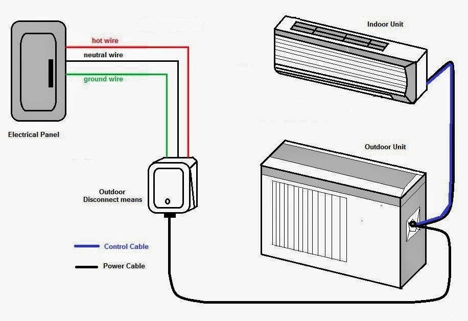 Electrical wiring diagrams for air conditioning systems part two fig11 split air cooling units single phase outdoor feed indoor publicscrutiny Image collections