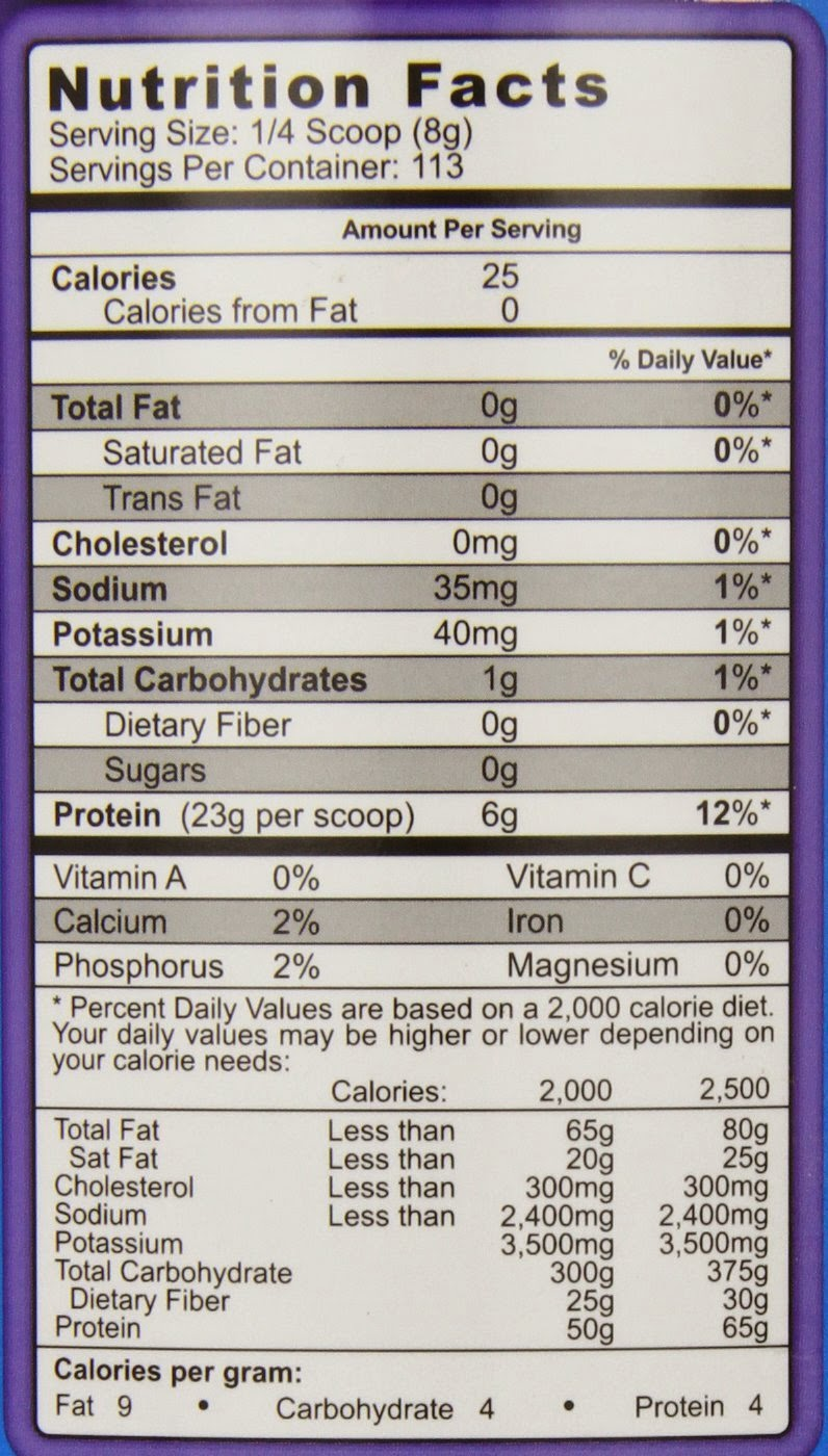 Syntrax Nectar Nutritional Information - Nutrition Ftempo