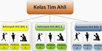 Langkah-Langkah Model Pembelajaran Kooperatif Tipe Jigsaw