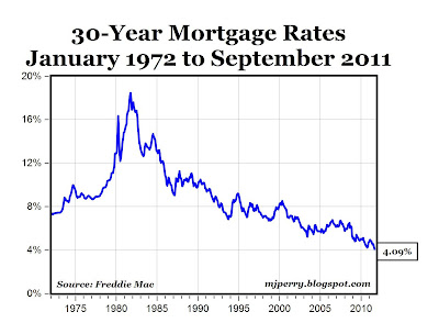Carpe Diem Mortgage Rates Fall To New Record Lows; In. Graduate Programs In Texas Ms Exchange Trial. Access Classes Online Free Nexus 5 Wallpaper. Divorce Attorneys In St Louis. Graduate Schools Education Spine Surgery Jobs. Chemical Dependency Treatment Plan. Software Engineering Degree Programs. Southern California Beach Towns. Open Source Digital Signage Prk Side Effects