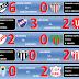 Formativas - Fecha 7 - Clausura 2011 - Resultados
