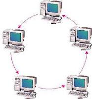 Macam-Macam Topologi Jaringan Komputer Lengkap