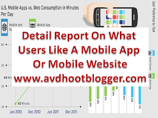 Revealing What Users Like A Mobile App Or Mobile Website