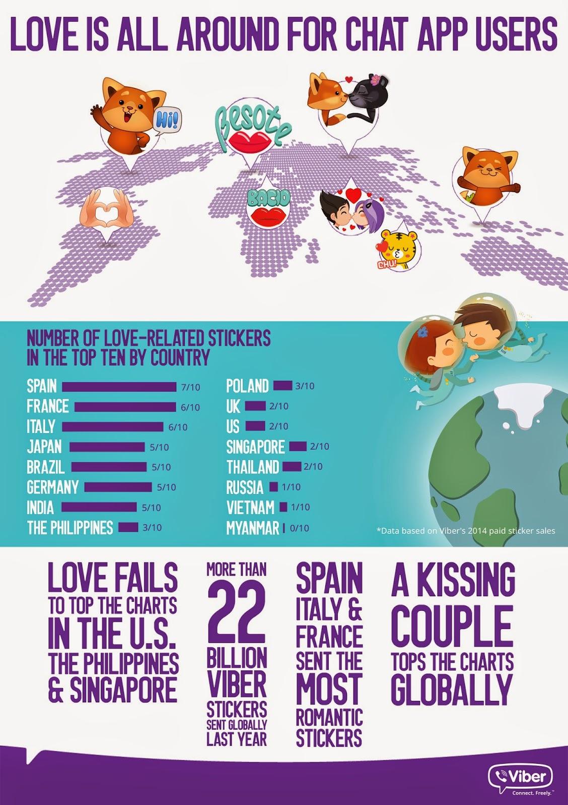 Viber Valentine's Day Infographics
