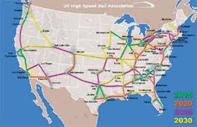 USA y la Alta Velocidad