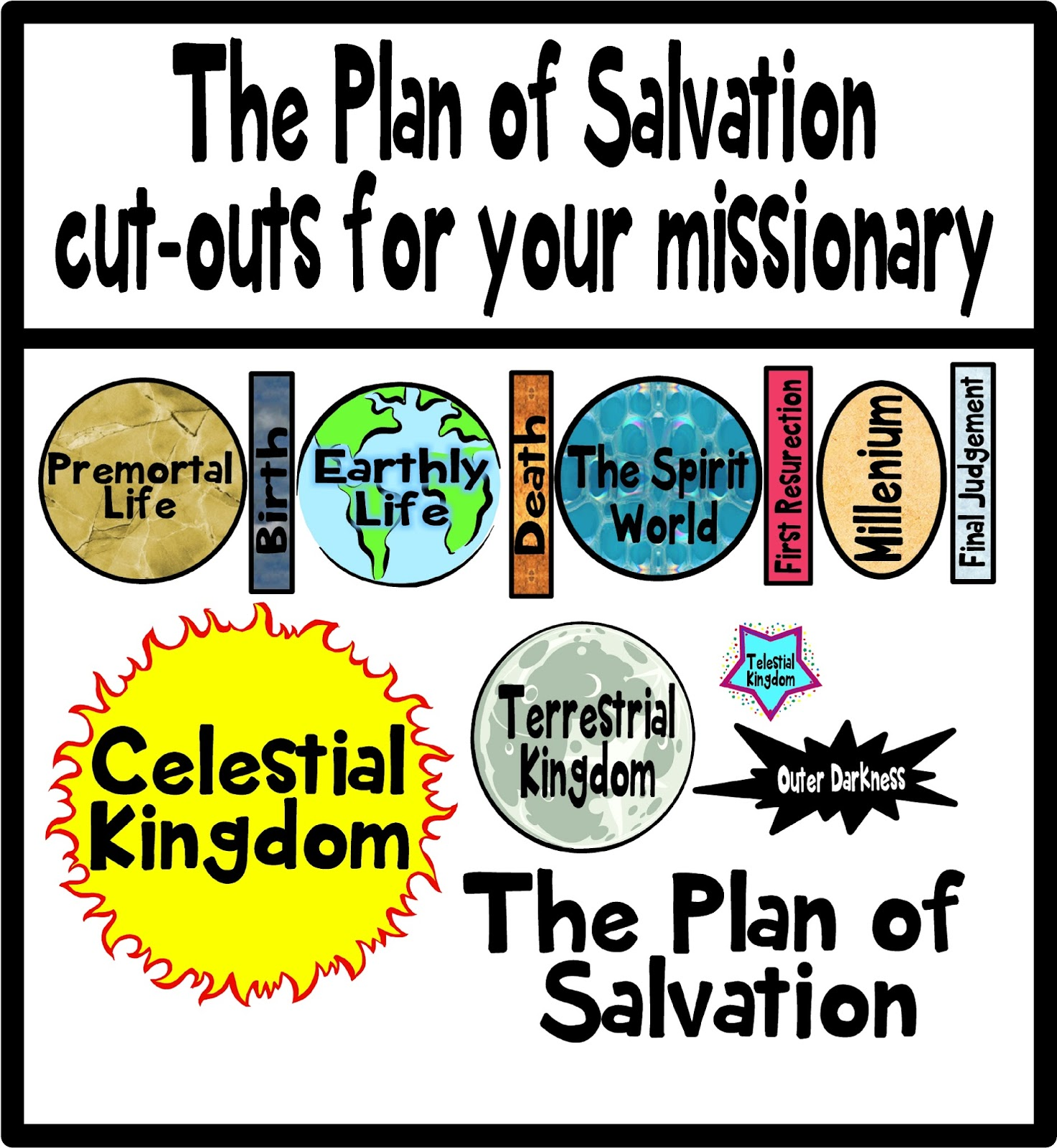 Galerry printable plan of salvation lds