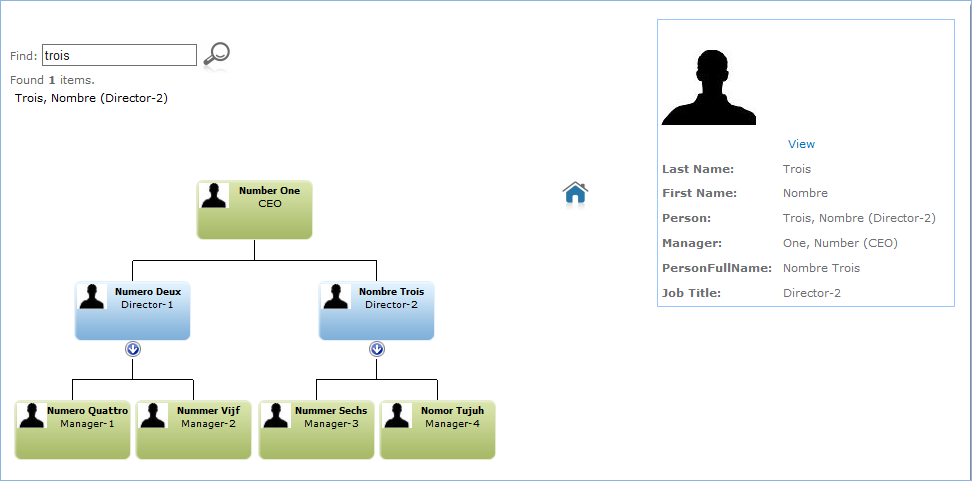 Product Review: SharePoint Org Chart - Powerful, flexible and ...