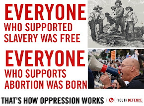Support for abortion
