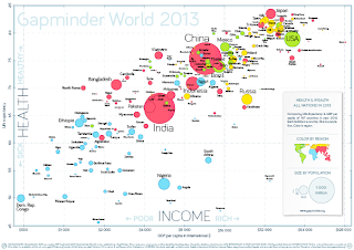 http://www.gapminder.org/GapminderMedia/wp-uploads/Click-here-to-download.pdf
