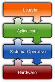 Buenas tareas las operaciones tareas definidas anteriormente para resolver nuestro problema en ste caso no fue necesario emplear operaciones de control de flujo ccuart Gallery