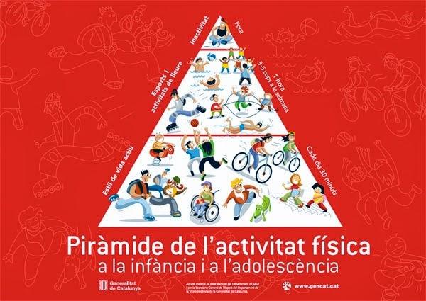 Piràmide d'activitat física