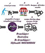 Reseller and dropship