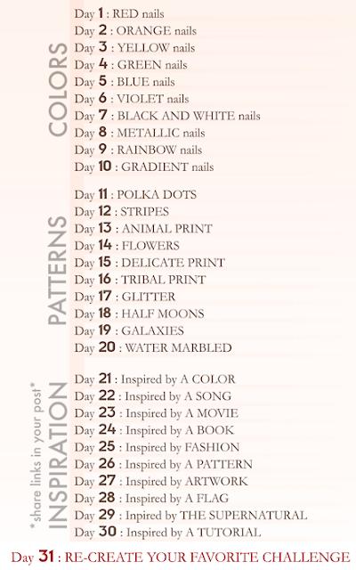 30 Day Blog Writing Challenge 30 Creative Day Tumblr Writing