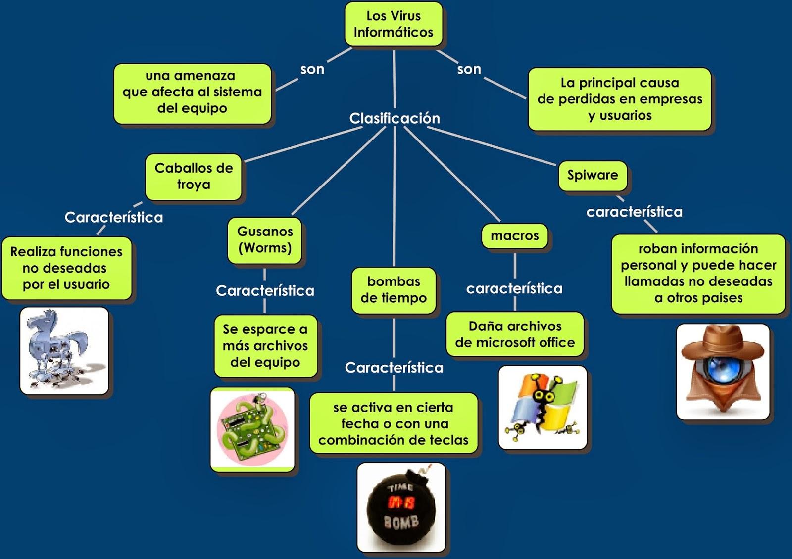 10 antivirus informaticos yahoo dating 8