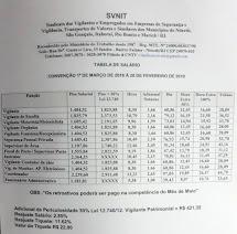 Tabela Salaria 2018