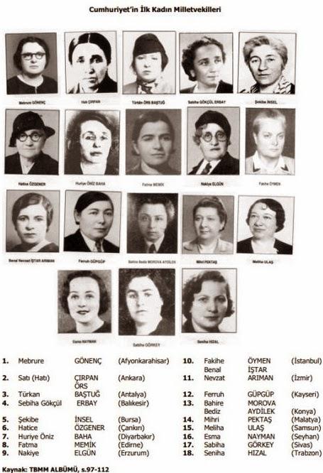 Cumhuriyet'in ilk kadın vekilleri