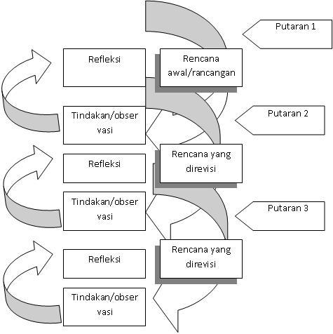 Paudku Peningkatan Penguasaan Kosakata Bahasa Indonesia Melalui Teknik Permainan Bahasa