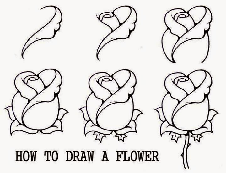 Three Tutorials To Improve Your Drawing Skills