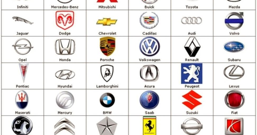 All cars logo and names