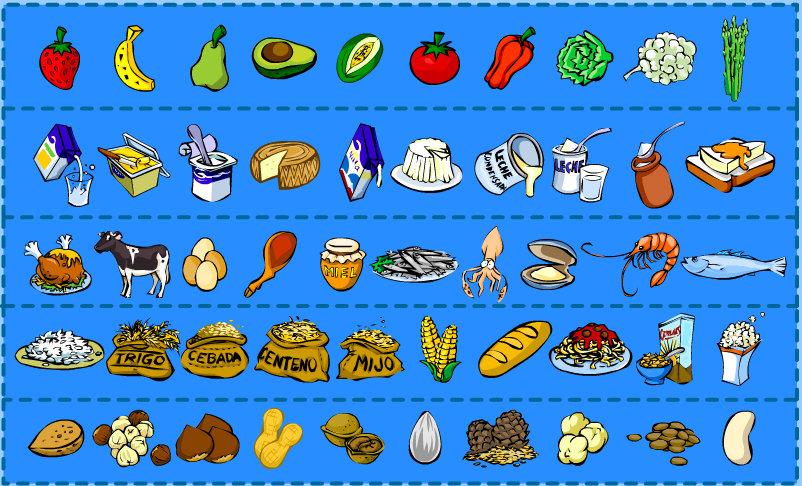 2ºC aprende: Grupos de alimentos