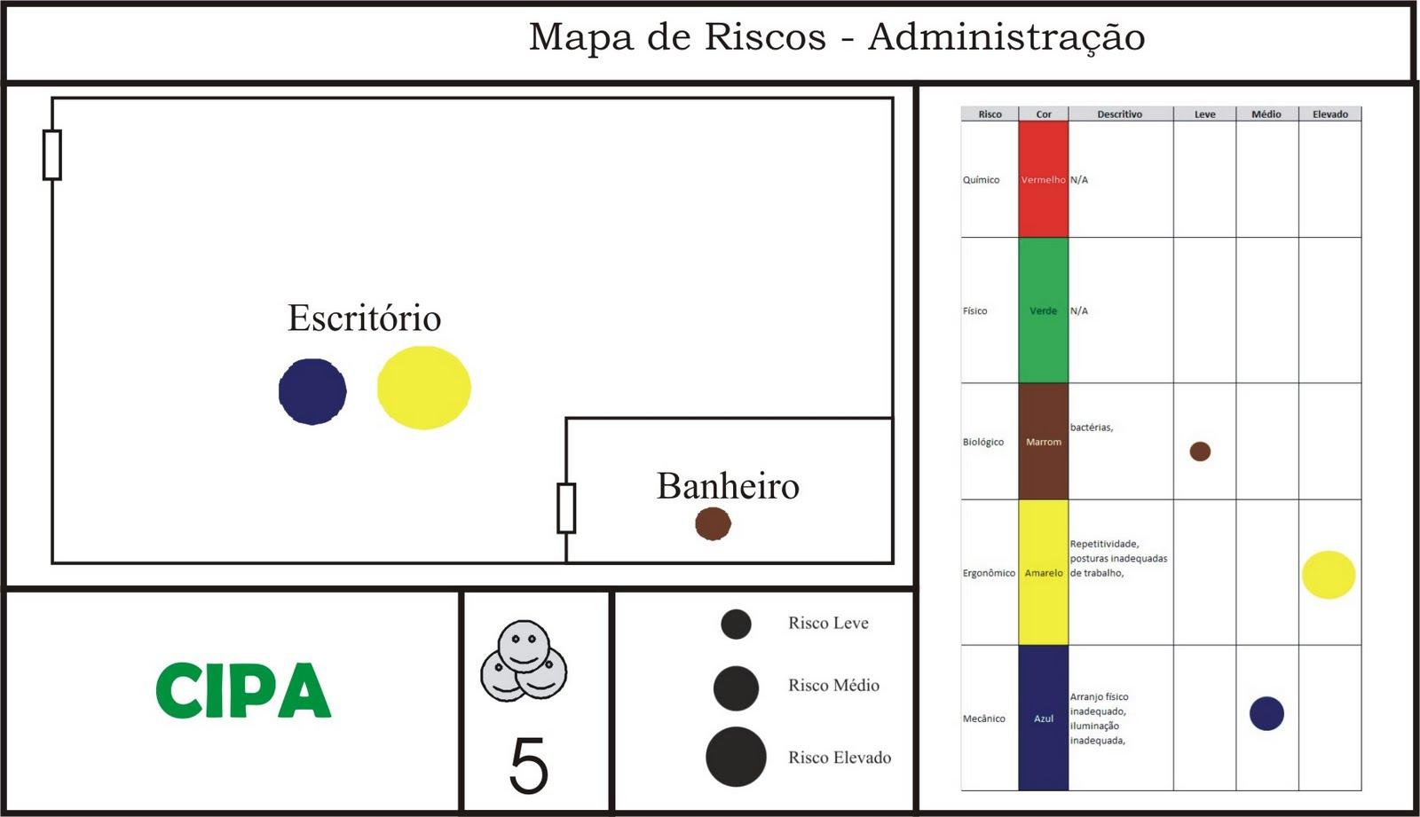 Segurança – Mapa de Risco