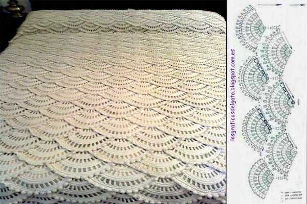 Muestras tejidas a crochet para colchas de cama gratis - Colchas a ganchillo muestras ...