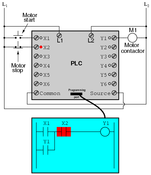 Wiring diagram maka dengan kondisi diatas masukan x2 akan mendapatkan energi sehingga kontak x2 no dalam plc akan menjadi close tetapi jika terjadi kegagalan terbuka swarovskicordoba Image collections